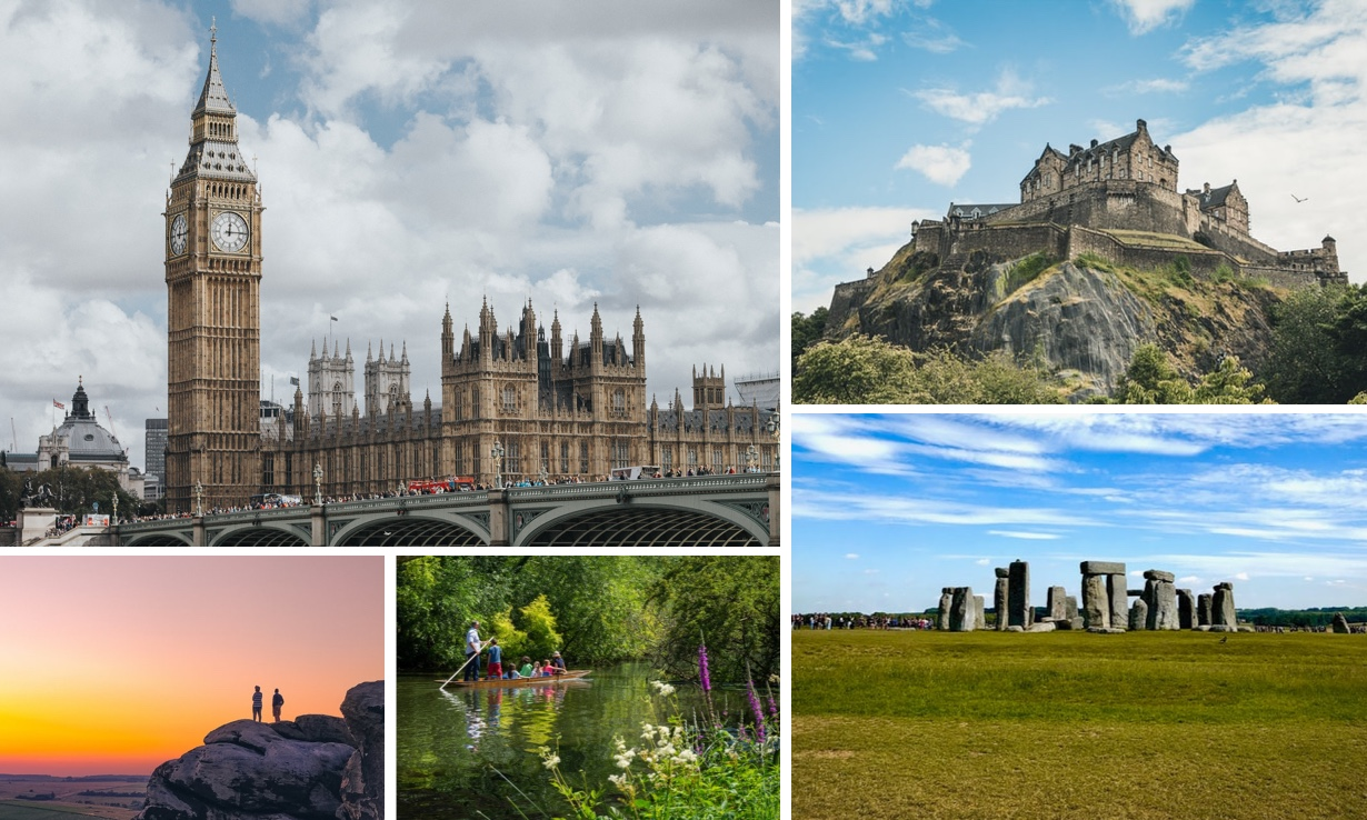 popular places in UK